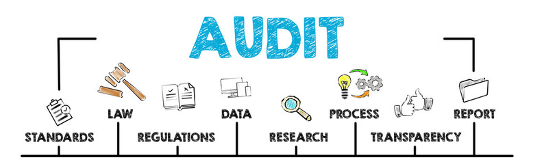 The Components For Best Practice PeopleSoft Security Audits