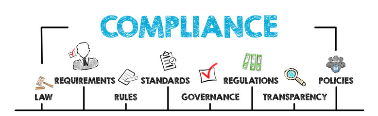 Compliance Regulations For System Security